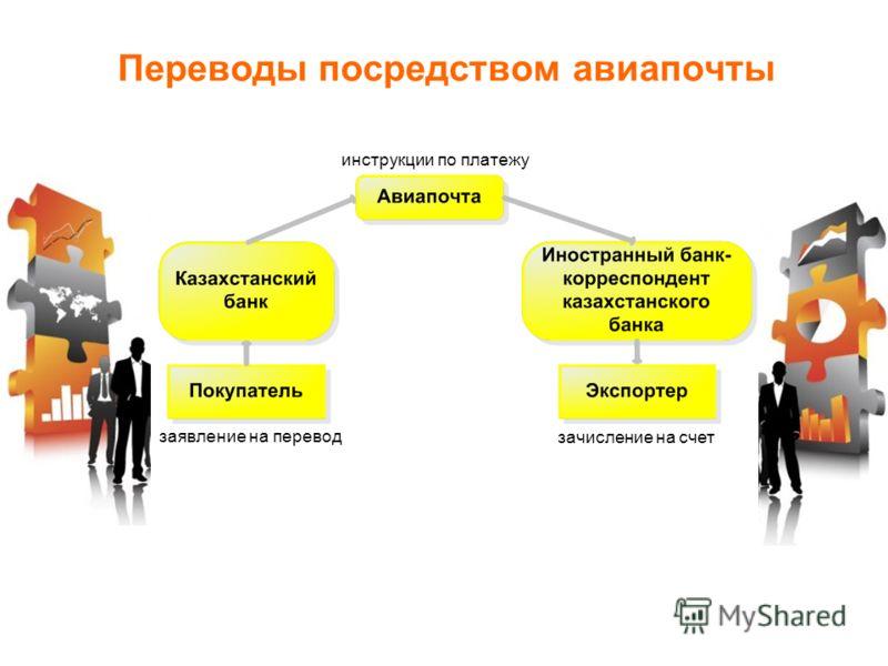 Переводы посредством авиапочты инструкции по платежу заявление на перевод зачисление на счет