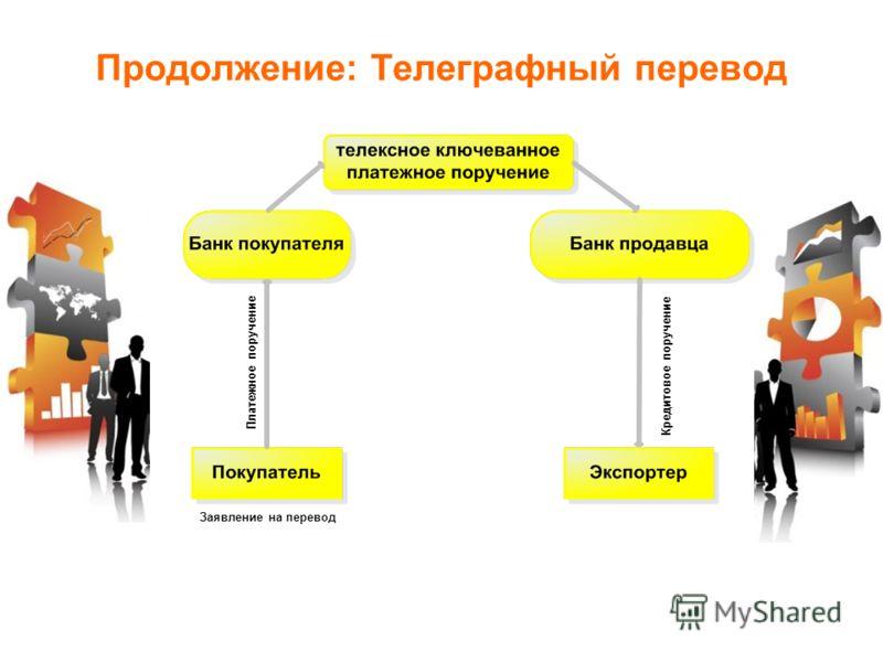 Продолжение: Телеграфный перевод Платежное поручение Кредитовое поручение Заявление на перевод