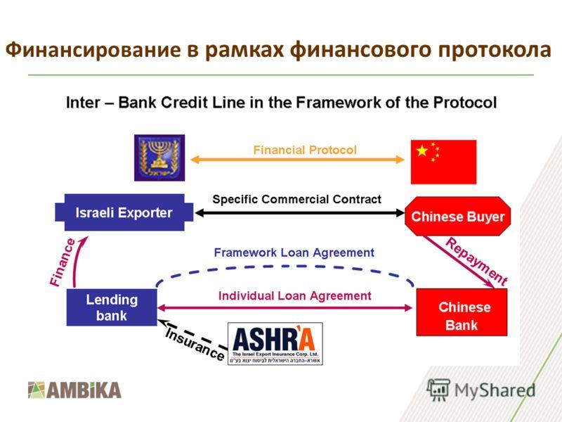 Финансирование в рамках финансового протокола