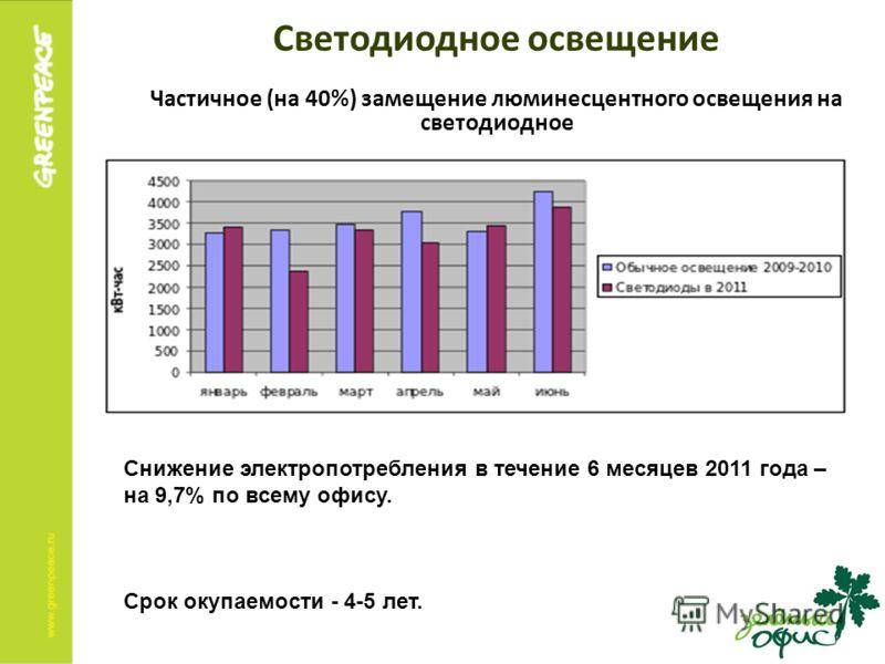 Светодиодное освещение Частичное (на 40%) замещение люминесцентного освещения на светодиодное Снижение электропотребления в течение 6 месяцев 2011 года – на 9,7% по всему офису. Срок окупаемости - 4-5 лет.