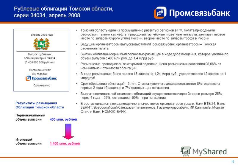 16 апрель 2008 года Организатор Томская область один из промышленно развитых регионов в РФ, богата природными ресурсами, такими как нефть, природный газ, чёрные и цветные металлы, занимает первое место по запасам бурого угля в России, второе место по