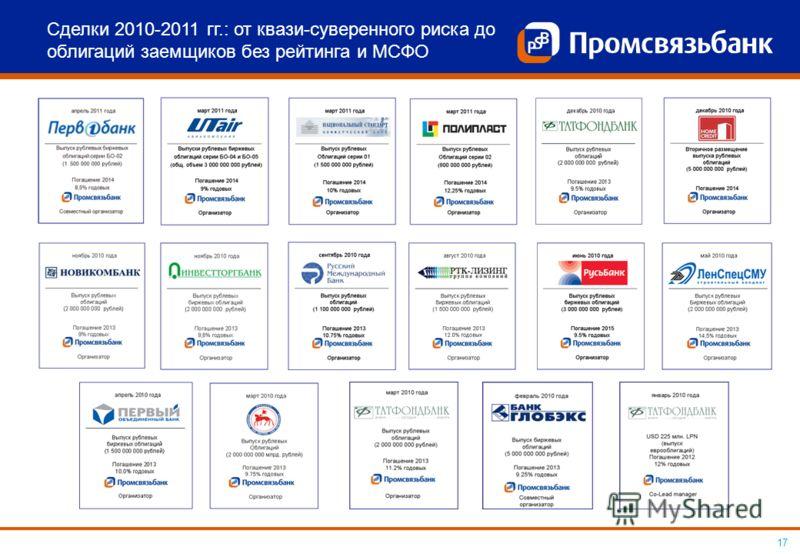 17 Сделки 2010-2011 гг.: от квази-суверенного риска до облигаций заемщиков без рейтинга и МСФО