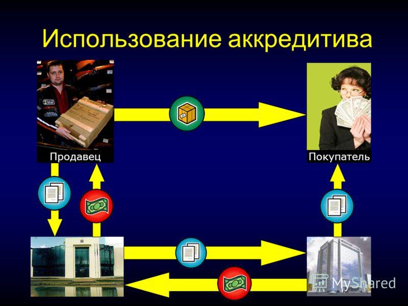 Использование аккредитива ПродавецПокупатель