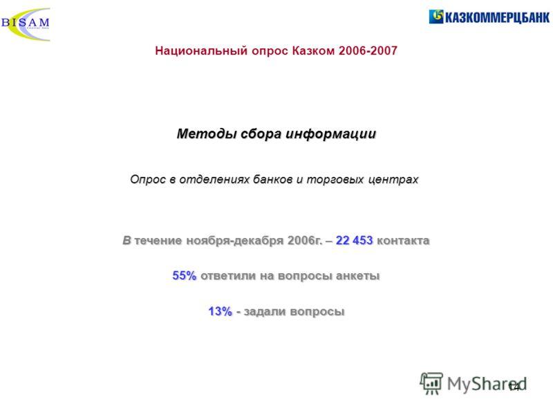 14 Национальный опрос Казком 2006-2007 Опрос в отделениях банков и торговых центрах Методы сбора информации В течение ноября-декабря 2006г. – 22 453 контакта 55% ответили на вопросы анкеты 13% - задали вопросы