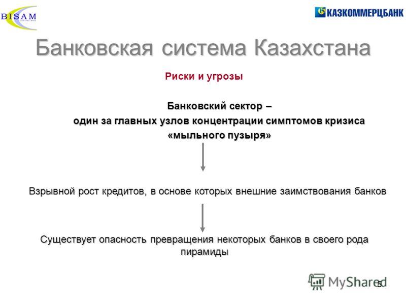 5 Банковская система Казахстана Риски и угрозы Банковский сектор – один за главных узлов концентрации симптомов кризиса «мыльного пузыря» Взрывной рост кредитов, в основе которых внешние заимствования банков Существует опасность превращения некоторых