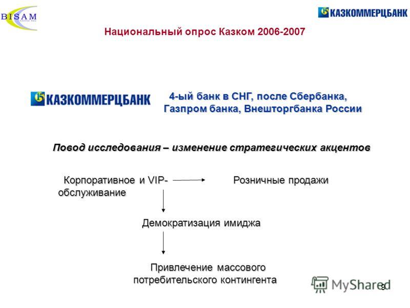 9 Национальный опрос Казком 2006-2007 4-ый банк в СНГ, после Сбербанка, Газпром банка, Внешторгбанка России 4-ый банк в СНГ, после Сбербанка, Газпром банка, Внешторгбанка России Повод исследования – изменение стратегических акцентов Повод исследовани