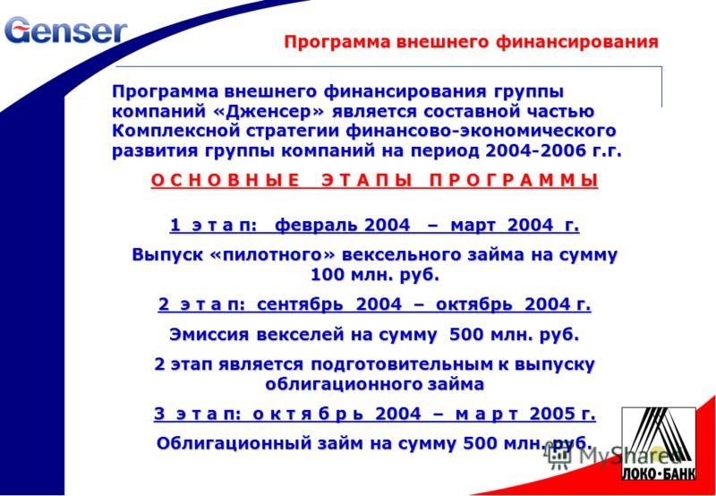 21 Программа внешнего финансирования Программа внешнего финансирования группы компаний «Дженсер» является составной частью Комплексной стратегии финансово-экономического развития группы компаний на период 2004-2006 г.г. О С Н О В Н Ы Е Э Т А П Ы П Р