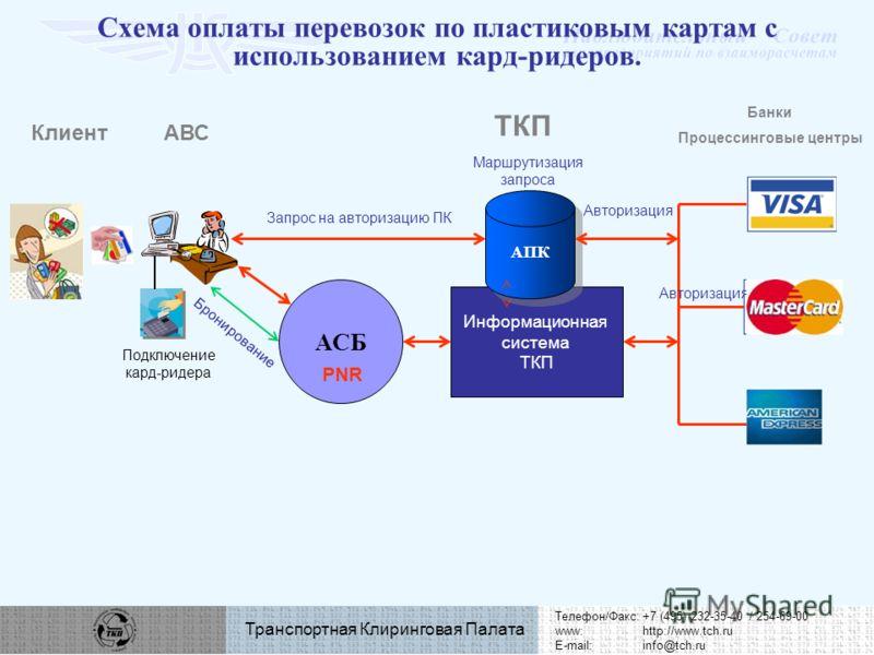 АВС Информационная система ТКП