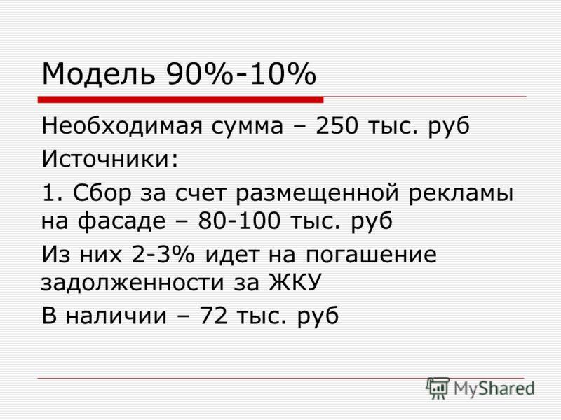 Модель 90%-10% Необходимая сумма – 250 тыс. руб Источники: 1. Сбор за счет размещенной рекламы на фасаде – 80-100 тыс. руб Из них 2-3% идет на погашение задолженности за ЖКУ В наличии – 72 тыс. руб