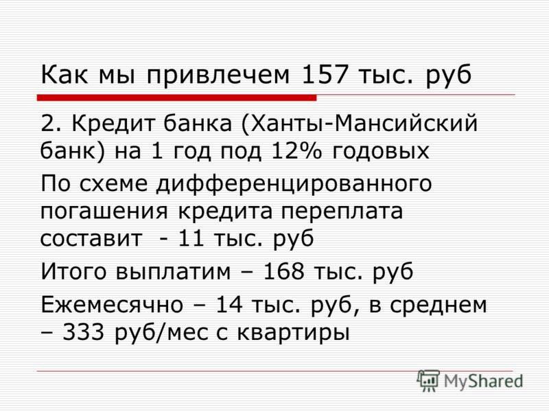 Как мы привлечем 157 тыс. руб 2. Кредит банка (Ханты-Мансийский банк) на 1 год под 12% годовых По схеме дифференцированного погашения кредита переплата составит - 11 тыс. руб Итого выплатим – 168 тыс. руб Ежемесячно – 14 тыс. руб, в среднем – 333 руб