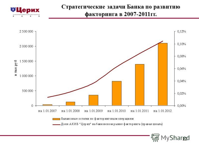 22 Стратегические задачи Банка по развитию факторинга в 2007-2011гг.