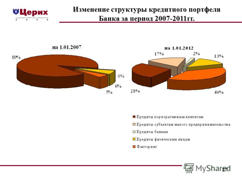 27 Изменение структуры кредитного портфеля Банка за период 2007-2011гг. 0%