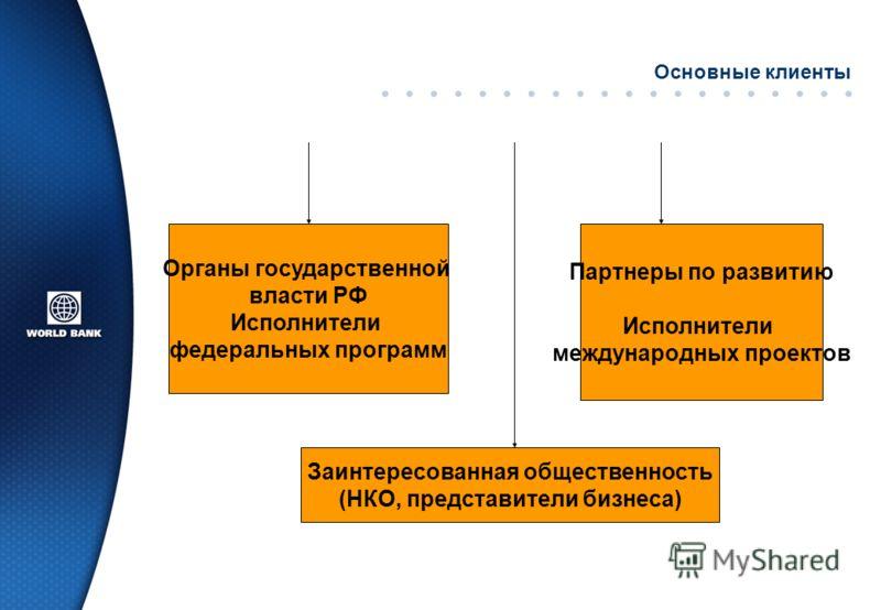 Основные клиенты Органы государственной власти РФ Исполнители федеральных программ Партнеры по развитию Исполнители международных проектов Заинтересованная общественность (НКО, представители бизнеса)
