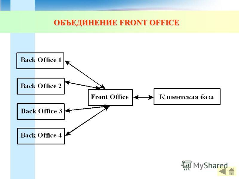 ОБЪЕДИНЕНИЕ FRONT OFFICE
