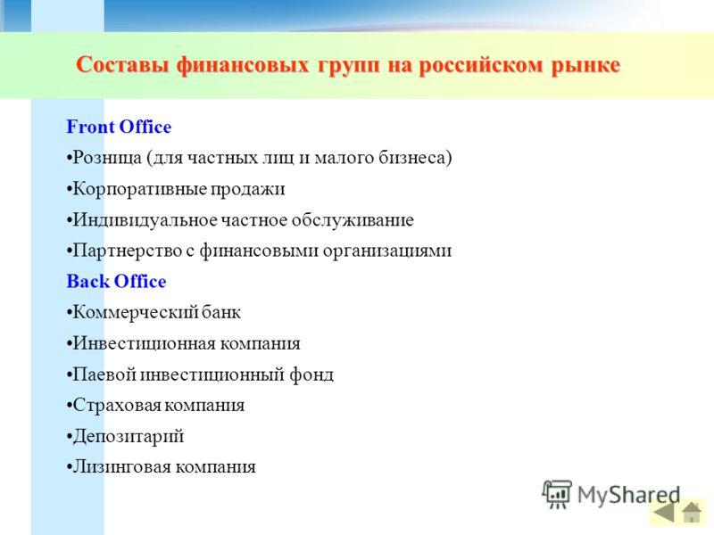 Составы финансовых групп на российском рынке Front Office Розница (для частных лиц и малого бизнеса) Корпоративные продажи Индивидуальное частное обслуживание Партнерство с финансовыми организациями Back Office Коммерческий банк Инвестиционная компан