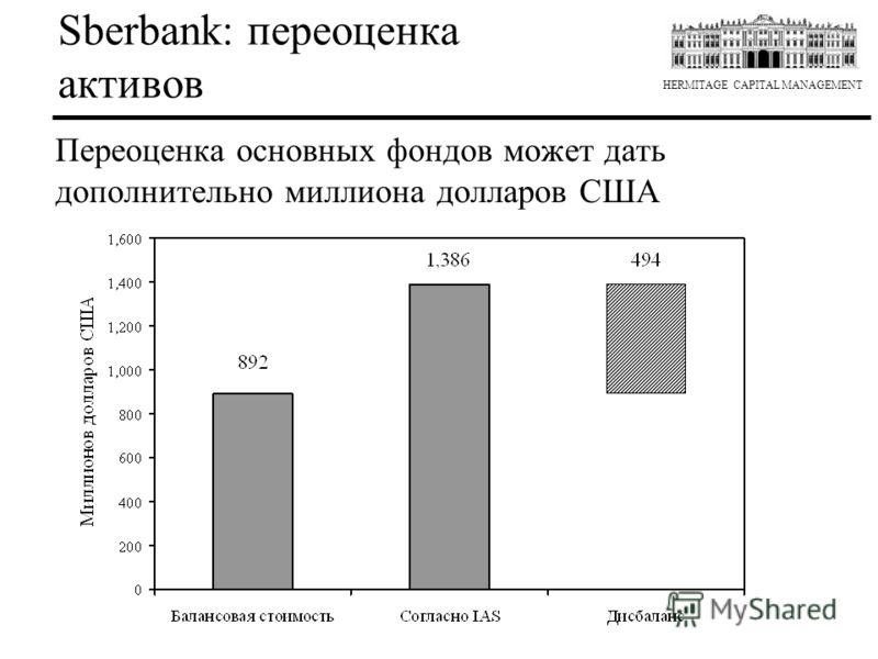 HERMITAGE CAPITAL MANAGEMENT Sberbank: переоценка активов Переоценка основных фондов может дать дополнительно миллиона долларов США