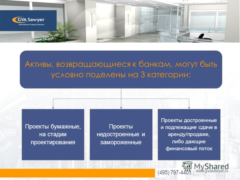 (495) 797-4401 www.gvasawyer.ru Проекты бумажные, на стадии проектирования Проекты недостроенные и замороженные Проекты достроенные и подлежащие сдаче в аренду/продаже, либо дающие финансовый поток Активы, возвращающиеся к банкам, могут быть условно