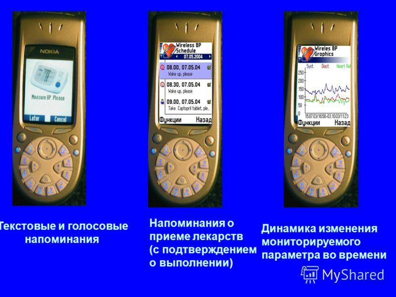 Текстовые и голосовые напоминания Напоминания о приеме лекарств (с подтверждением о выполнении) Динамика изменения мониторируемого параметра во времени