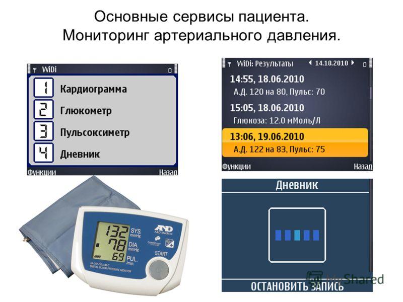 Основные сервисы пациента. Мониторинг артериального давления.