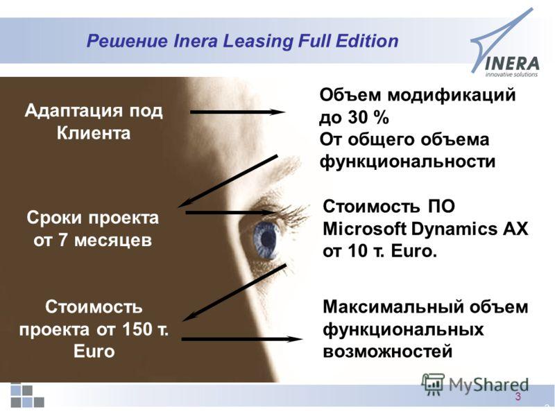 3 3 Решение Inera Leasing Full Edition Адаптация под Клиента Сроки проекта от 7 месяцев Стоимость проекта от 150 т. Euro Объем модификаций до 30 % От общего объема функциональности Стоимость ПО Microsoft Dynamics AX от 10 т. Euro. Максимальный объем