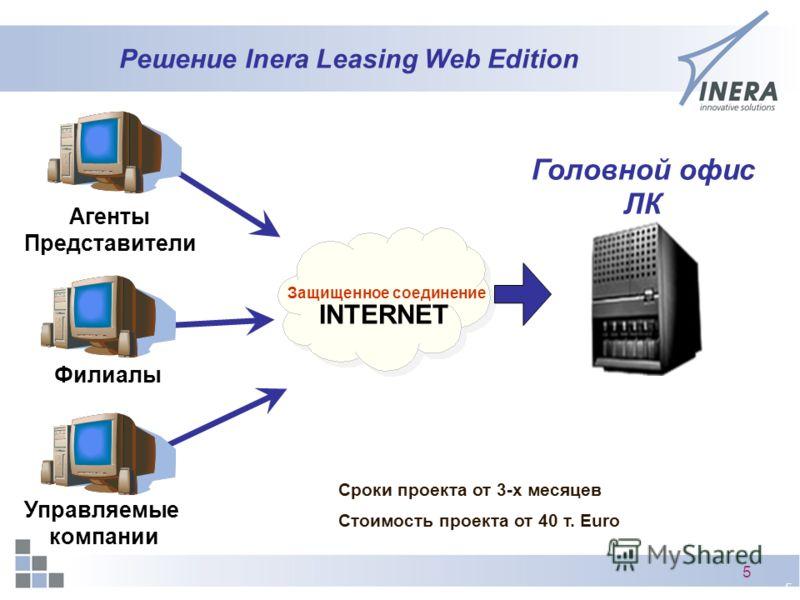 5 5 Решение Inera Leasing Web Edition Агенты Представители Управляемые компании Филиалы INTERNET Головной офис ЛК Защищенное соединение Сроки проекта от 3-х месяцев Стоимость проекта от 40 т. Euro