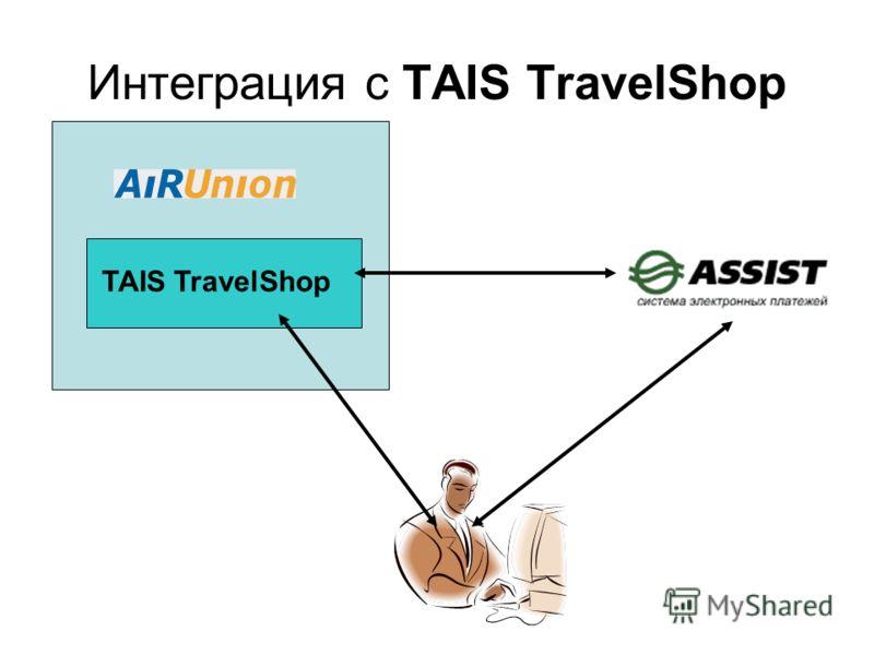 Интеграция с TAIS TravelShop TAIS TravelShop