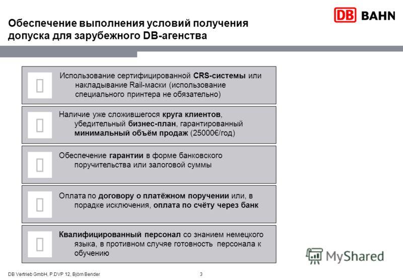 3 Обеспечение выполнения условий получения допуска для зарубежного DB-агенства Использование сертифицированной CRS-системы или накладывание Rail-маски (использование специального принтера не обязательно) Наличие уже сложившегося круга клиентов, убеди