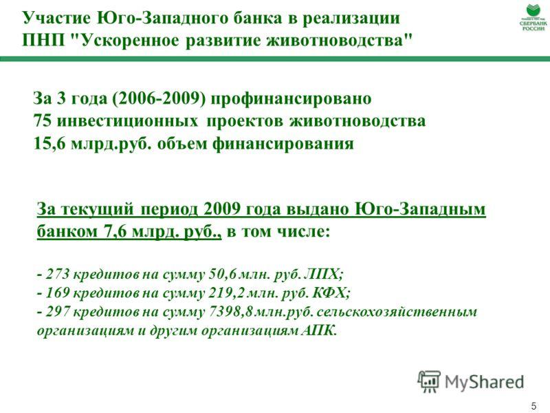 4 Структура кредитного портфеля ЮЗБ по финансированию сельхозтоваропроизводителей, %