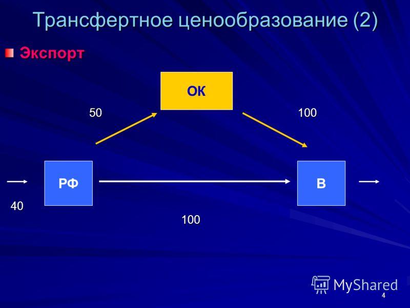 4 Трансфертное ценообразование (2) Экспорт 50 100 50 100 40 40 100 100 РФ ОК В