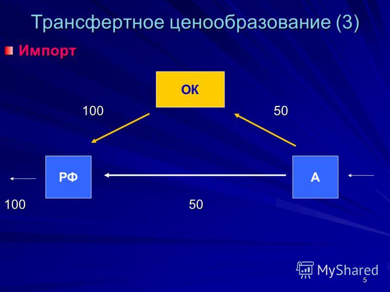 5 Трансфертное ценообразование (3) Импорт 100 50 АРФ ОК
