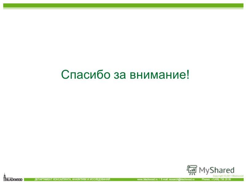 1 квартал 2008 Аренда бизнес центров, особняков, административных зданий и офисных блоков ДЕПАРТАМЕНТ КОНСАЛТИНГА, АНАЛИТИКИ И ИССЛЕДОВАНИЙ www.blackwood.ru / E-mail: research@blackwood.ru Phones: +7(495) 730 20 00 Спасибо за внимание!