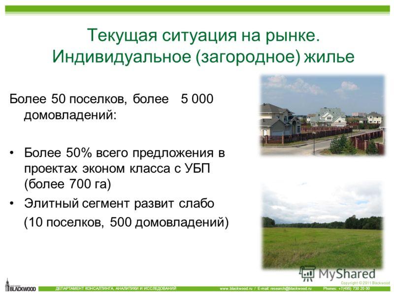 1 квартал 2008 Аренда бизнес центров, особняков, административных зданий и офисных блоков ДЕПАРТАМЕНТ КОНСАЛТИНГА, АНАЛИТИКИ И ИССЛЕДОВАНИЙ www.blackwood.ru / E-mail: research@blackwood.ru Phones: +7(495) 730 20 00 Текущая ситуация на рынке. Индивиду
