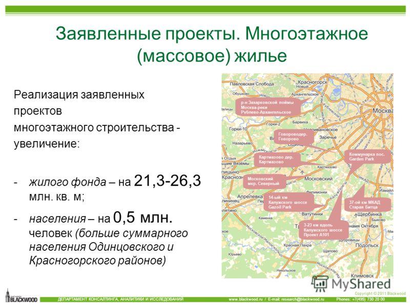 1 квартал 2008 Аренда бизнес центров, особняков, административных зданий и офисных блоков ДЕПАРТАМЕНТ КОНСАЛТИНГА, АНАЛИТИКИ И ИССЛЕДОВАНИЙ www.blackwood.ru / E-mail: research@blackwood.ru Phones: +7(495) 730 20 00 Заявленные проекты. Многоэтажное (м