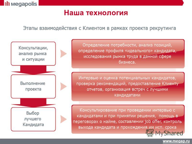 www.megap.ru Наша технология