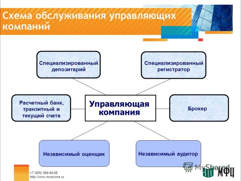 Схема обслуживания управляющих