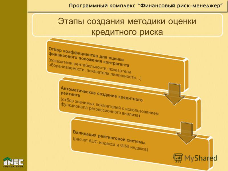 Этапы создания методики оценки кредитного риска