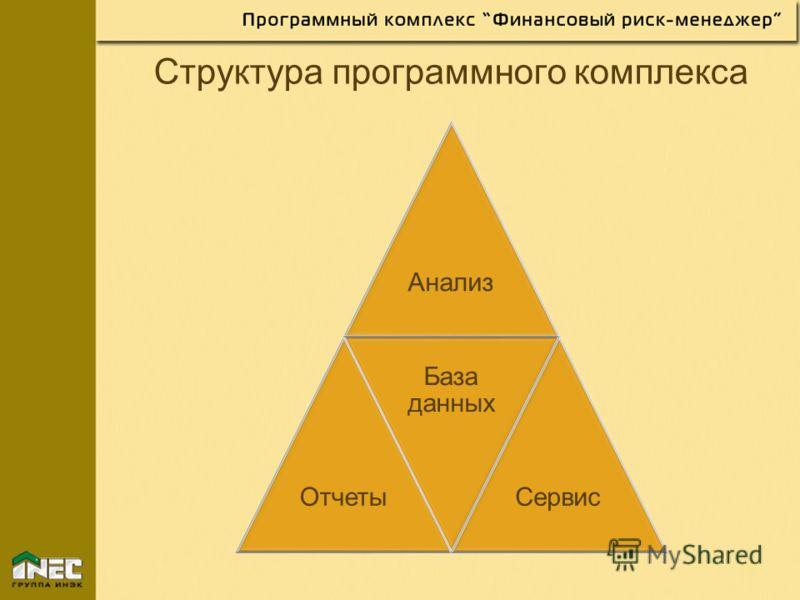 Структура программного комплекса АнализОтчеты База данных Сервис