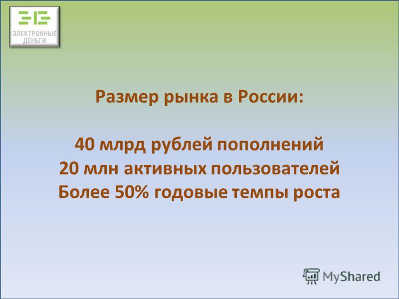 Размер рынка в России: 40 млрд рублей пополнений 20 млн активных пользователей Более 50% годовые темпы роста