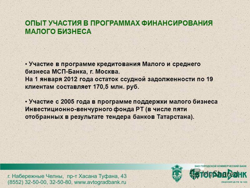 ОПЫТ УЧАСТИЯ В ПРОГРАММАХ ФИНАНСИРОВАНИЯ МАЛОГО БИЗНЕСА Участие в программе кредитования Малого и среднего бизнеса МСП-Банка, г. Москва. На 1 января 2012 года остаток ссудной задолженности по 19 клиентам составляет 170,5 млн. руб. Участие с 2005 года