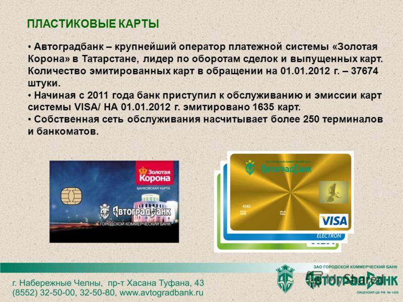 Автоградбанк – крупнейший оператор платежной системы «Золотая Корона» в Татарстане, лидер по оборотам сделок и выпущенных карт. Количество эмитированных карт в обращении на 01.01.2012 г. – 37674 штуки. Начиная с 2011 года банк приступил к обслуживани