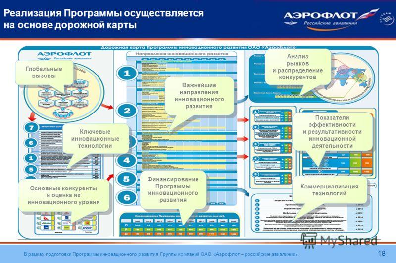 В рамках подготовки Программы инновационного развития Группы компаний ОАО «Аэрофлот – российские авиалинии». Реализация Программы осуществляется на основе дорожной карты Глобальные вызовы Важнейшие направления инновационного развития Ключевые инновац