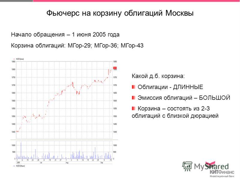 Фьючерс на корзину облигаций Москвы Начало обращения – 1 июня 2005 года Корзина облигаций: МГор-29; МГор-36; МГор-43 Какой д.б. корзина: Облигации - ДЛИННЫЕ Эмиссия облигаций – БОЛЬШОЙ Корзина – состоять из 2-3 облигаций с близкой дюрацией