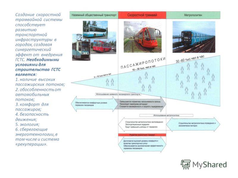 Создание скоростной трамвайной системы способствует развитию транспортной инфраструктуры в городах, создавая синергетический эффект от внедрения ГСТС. Необходимыми условиями для строительства ГСТС является: 1. наличие высоких пассажирских потоков; 2.