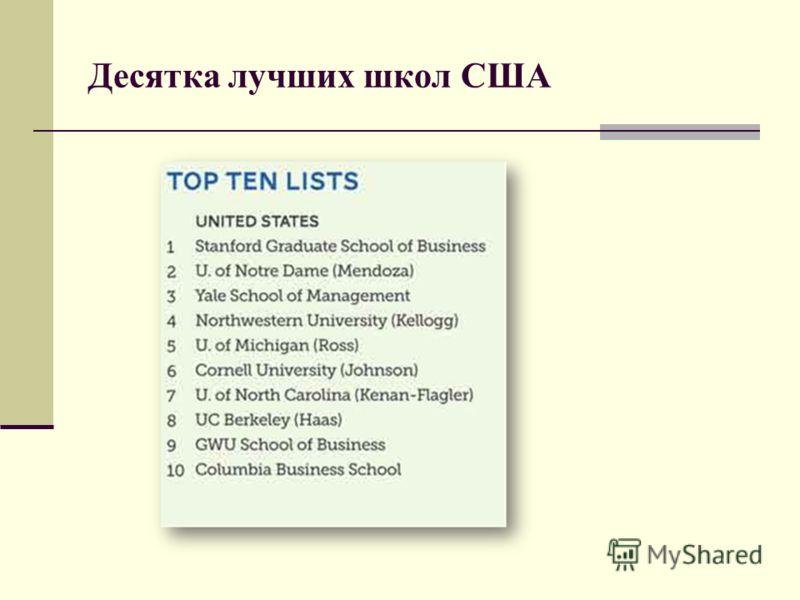 Десятка лучших школ США
