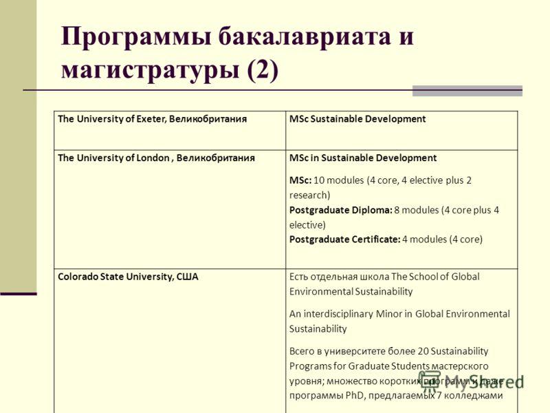 Программы бакалавриата и магистратуры (2) The University of Exeter, Великобритания MSc Sustainable Development The University of London, Великобритания MSc in Sustainable Development MSc: 10 modules (4 core, 4 elective plus 2 research) Postgraduate D