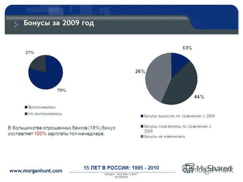 ЛОНДОН МОСКВА САНКТ- ПЕТЕРБУРГ 15 ЛЕТ В РОССИИ: 1995 - 2010 Бонусы за 2009 год В большинстве опрошенных банков (19%) бонус составляет 100% зарплаты топ-менеджера.