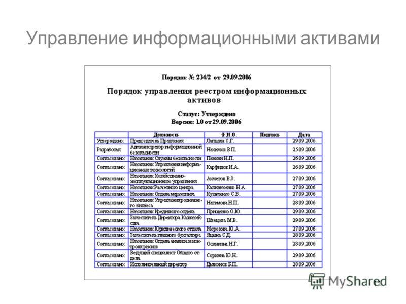 11 Управление информационными активами