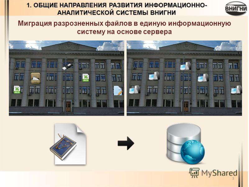 Миграция разрозненных файлов в единую информационную систему на основе сервера 3 1. ОБЩИЕ НАПРАВЛЕНИЯ РАЗВИТИЯ ИНФОРМАЦИОННО- АНАЛИТИЧЕСКОЙ СИСТЕМЫ ВНИГНИ