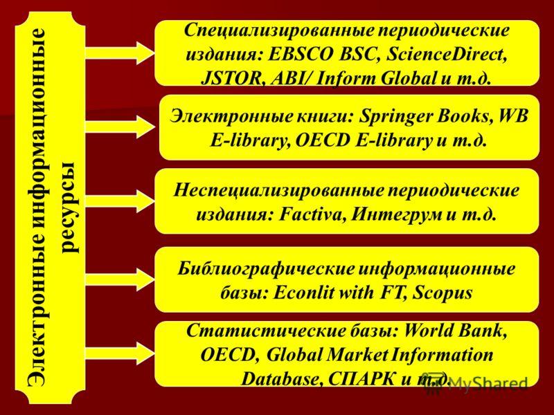 Электронные информационные ресурсы Специализированные периодические издания: EBSCO BSC, ScienceDirect, JSTOR, ABI/ Inform Global и т.д. Электронные книги: Springer Books, WB E-library, OECD E-library и т.д. Неспециализированные периодические издания: