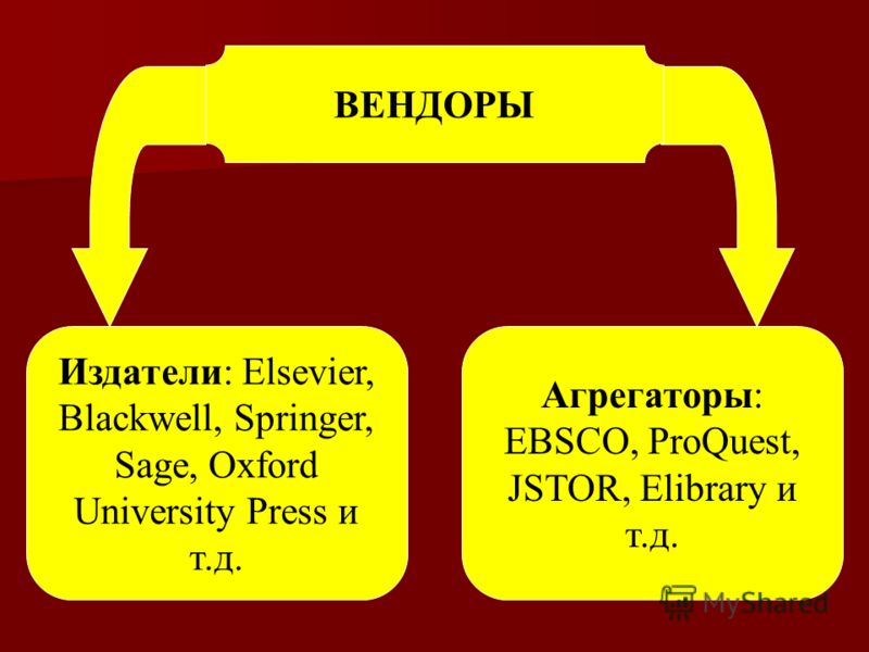 ВЕНДОРЫ Издатели: Elsevier, Blackwell, Springer, Sage, Oxford University Press и т.д. Агрегаторы: EBSCO, ProQuest, JSTOR, Elibrary и т.д.